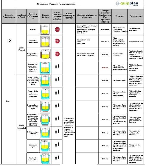 Especificaciones - Diseno de producto madrid ...